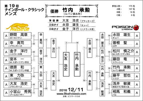 2016_12_11M_決勝16