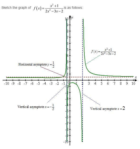 ci 7 applications of derivatives 17 chapter 2 chapter 3 31 32 computing in calculus derivatives the derivative of a function powers and polynomials the slope and the tangent line derivative of the sine and cosine the product and quotient and power rules limits continuous functions applications of the derivative linear.