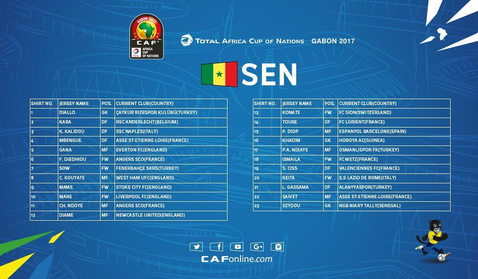 AFCON Senegal Squad