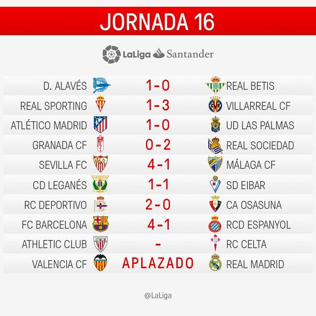 La Liga (Jornada 16): Resultados