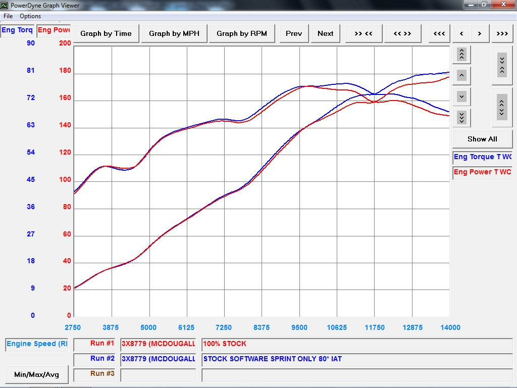 2015+ S1000RR Stock Product Lineup and Dyno testing ...