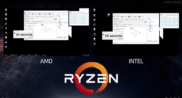 AMD AM4 procesory Ryzen
