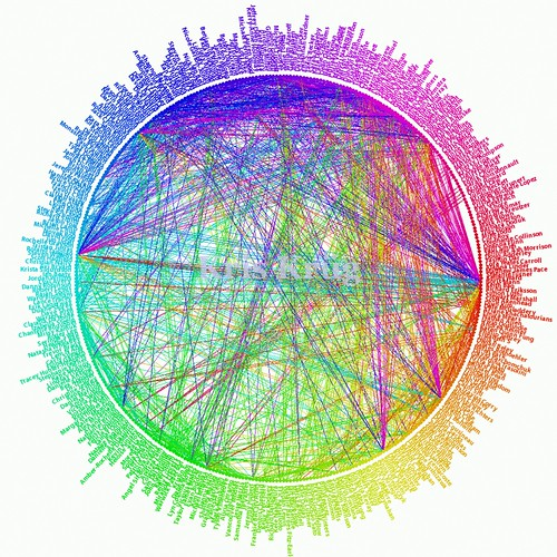 Network Diagram of My Vancouver Facebook Friends | by Kris Krug