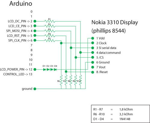 kuldeepdhaka/nokia-1100-lcd-with-arduino - GitHub