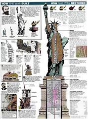 Statue of Liberty 100th anniversary, 1986. New York Daily News | by karlgude