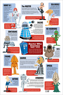 Doctor Who Enemies Infographic | by bob canada
