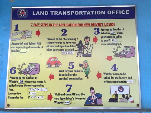 7 Easy steps to a philippine drivers license