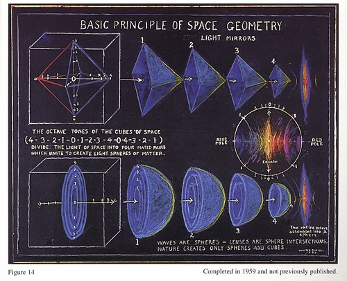 Basic Principle of Space Geometry | by esaruoho