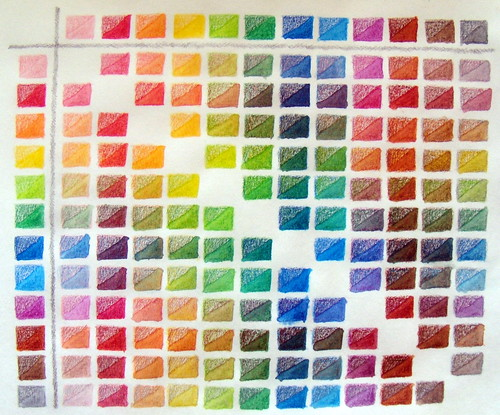 watercolor chart template