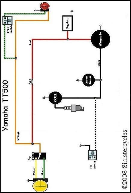 yamaha sr xt tt simple wiring diagrams flickr yamaha xt 500 timing wiring diagram yamaha xt 500 #30