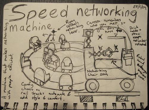 Speed networking machine