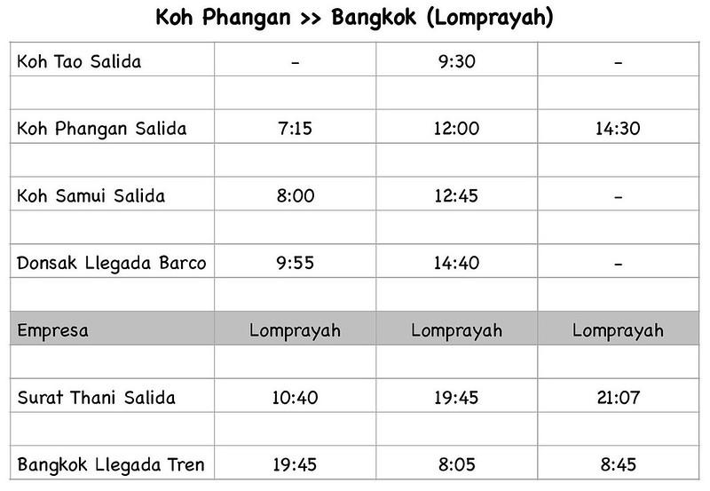 Horarios tren Koh Phangan