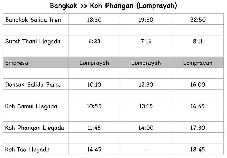 Como llegar a Koh Phangan