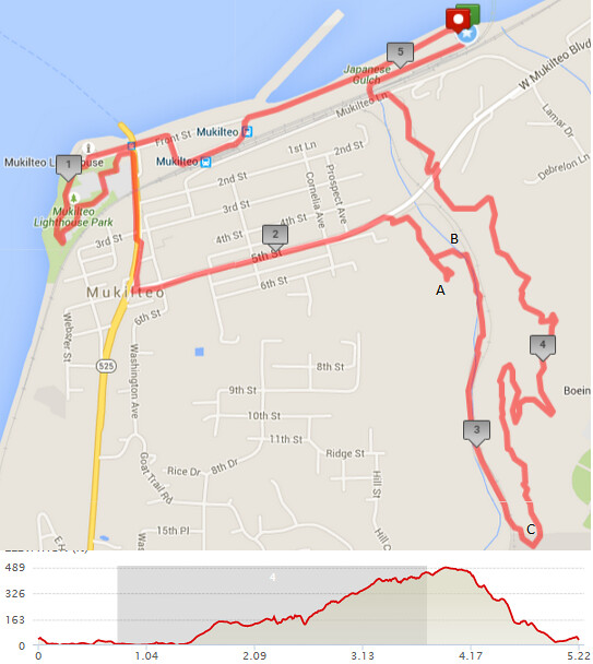 Today's awesome walk, 5.22 miles in 1:58, 11,221 steps, 526ft gain