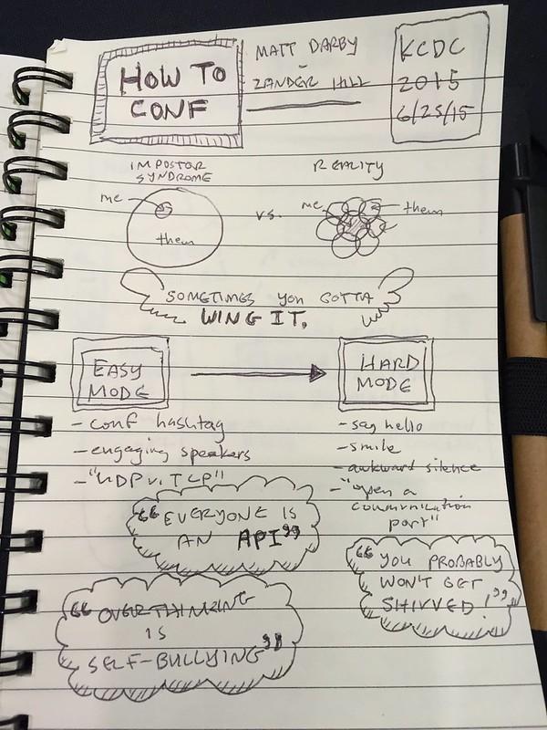 HowToConf sketchnotes