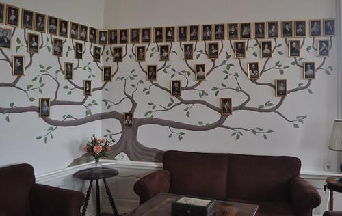 Генеалогическое древо семьи своими руками фото 609