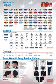 United States Army Uniform Ribbons and Badges - January 2009 - Soldiers Magazine | by expertinfantry