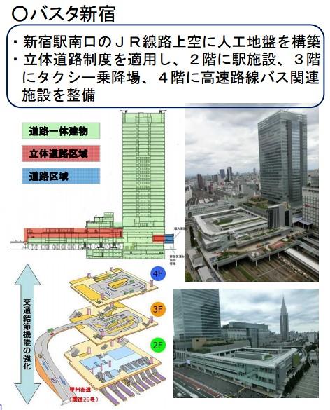 バスタ新宿に味を占めた国交省がバスタプロジェクト展開の構想 (3)