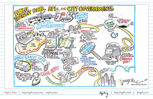 Public Transit Data, APIs and City Governments | by ImageThink