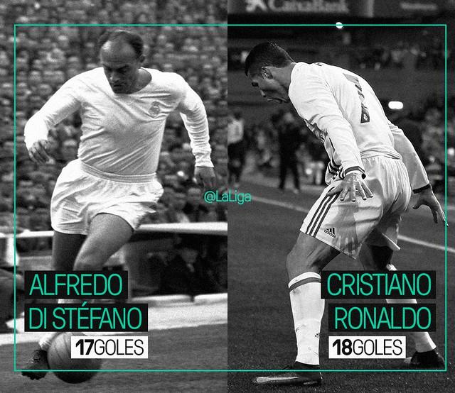 Cristiano Ronaldo supera a Alfredi Di Stéfano, como máximo goleador histórico en el Derbi