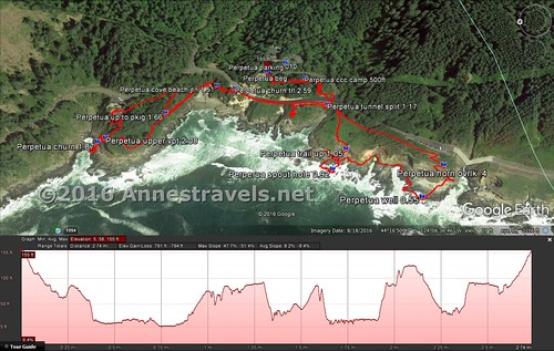Visual trail map of my trek around Cape Perpetua, from Thor's Well (right) to the Churn (left). Oregon