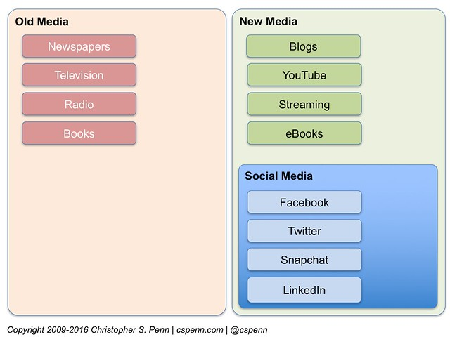 new media landscape.png