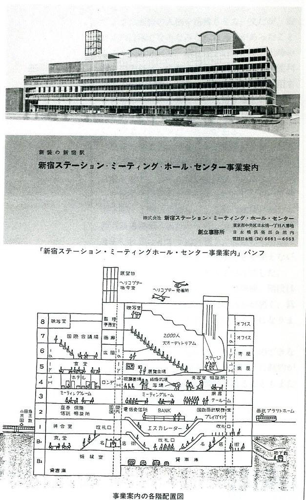 西武新宿線 国鉄新宿駅乗り入れ計画 (5)