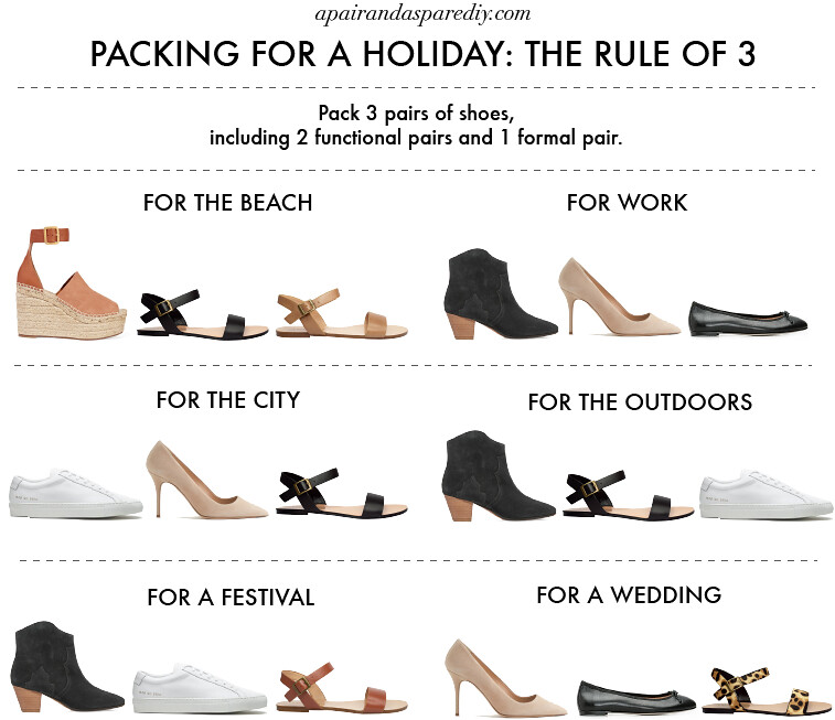 What shoes to pack when you go on holiday