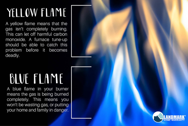 Yellow Flame vs Blue Flame In Your Furnace