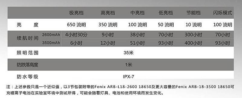 cl30r-800-12