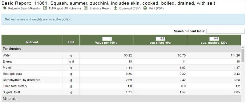 zucchini11