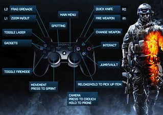 Battlefield 3 for PS3 controls | by PlayStation.Blog