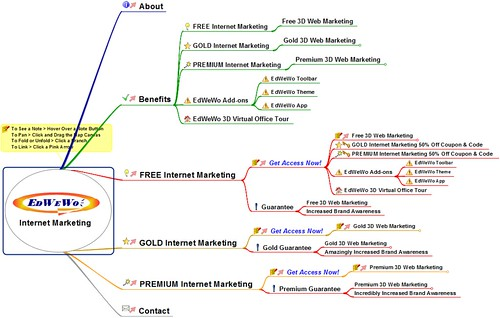 Internet Marketing Map | by EdWeWo