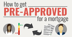 Header How to Get Pre-Approved for a Mortgage