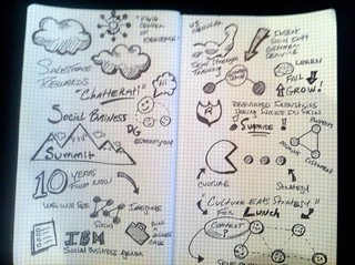 Visual Notes from AM session at #sbs2011 #SXSW | by David Armano