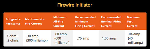 FirewireInitiatorResistanceSpec