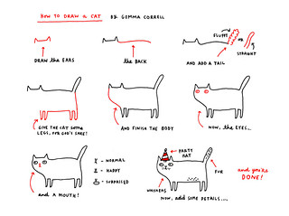 how to draw a cat | by gemma correll
