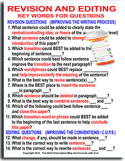 Revising & Editing Classroom Poster | by The Writing Doctor