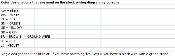 PORSCHE WIRE COLOR CHART