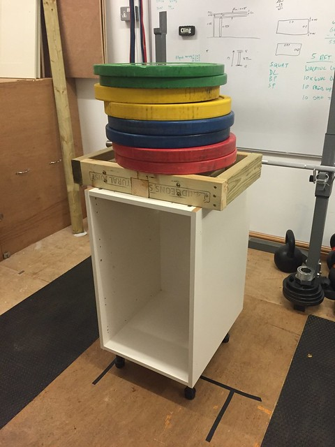 How Much Weight Can A Kitchen Cabinet Support