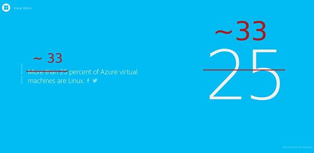Linux az Azure-ön