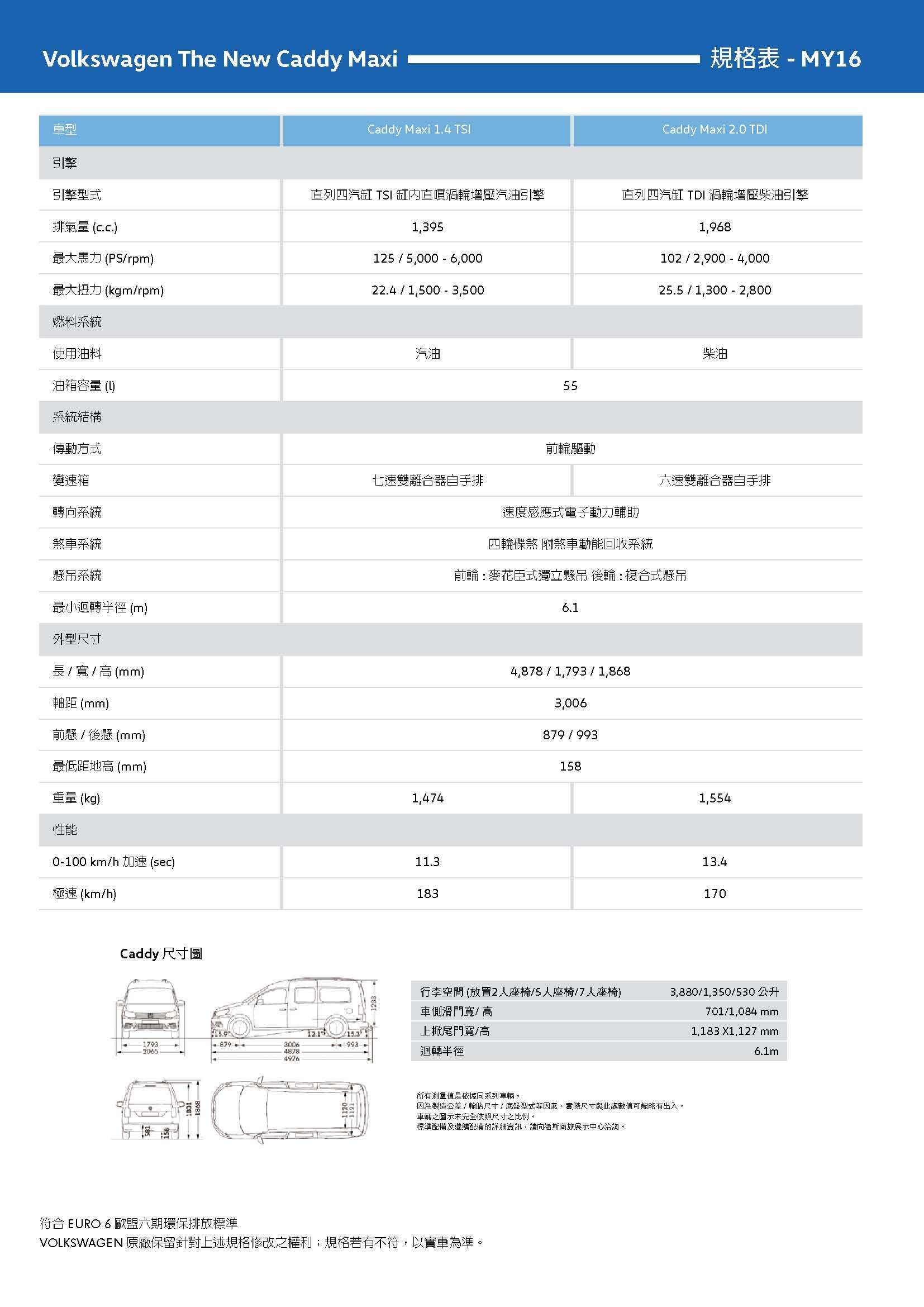 The New Caddy Maxi規配表_2016.06_頁面_2