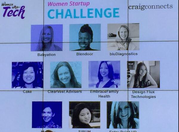Startup Challenge finalists