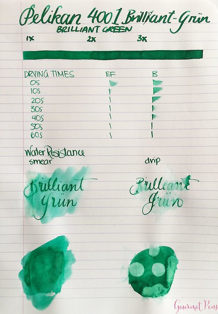 Ink Shot Review Pelikan 4001 Brilliant Green @deRoostwit 2