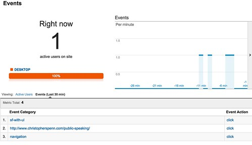Events_-_Google_Analytics.jpg