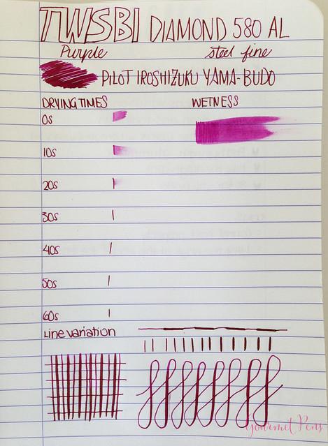 Review TWSBI Diamond 580 AL Purple Fountain Pen @TWSBI @CouronneDuComte (14)