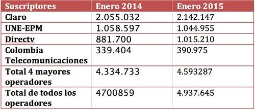 Suscriptores 2014-2015