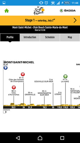 Stage1 Course Profile
