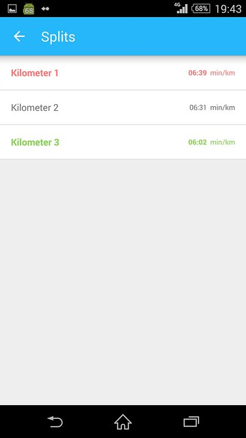 20150503_RunKeeper(Running)splits