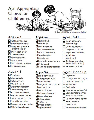 Age-Appropriate-Chores-for-Children (Image from The Flanders Family Website)
